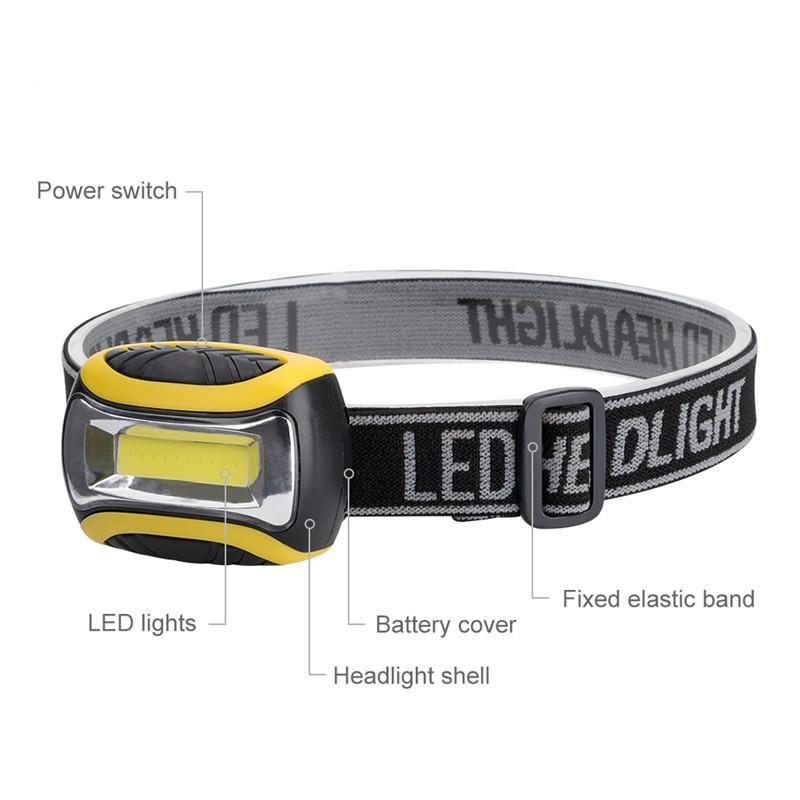 Mini COB LED Headlamp FREE + Shipping! - Trekmor