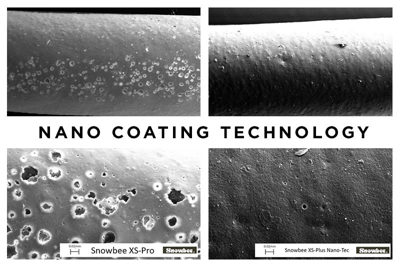 New Nano Coating Technology - Redefining Slickness