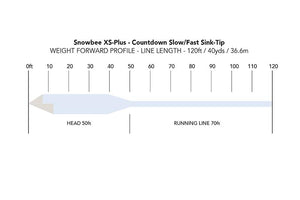 XS-Plus Countdown 2 Sink-Tip WFCDS2-12ST-fly line-Snowbee USA