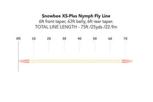 XS-Plus Nymph Line DT2/5NL - Snowbee USA