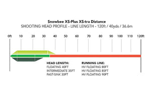 Xs-Plus Xs-Tra Distance Fast-Sink Exdfs Fly Line