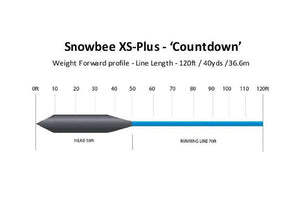 XS-Plus Countdown 7 (Deep Blue) WFCD7-fly line-Snowbee USA