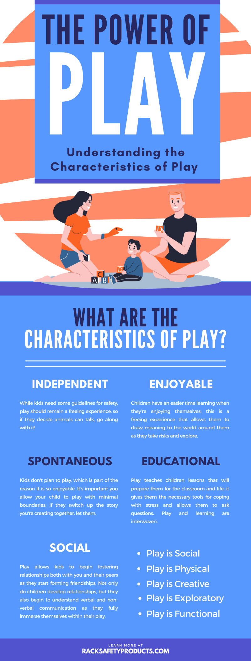 The Power of Play: Understanding the Characteristics of Play