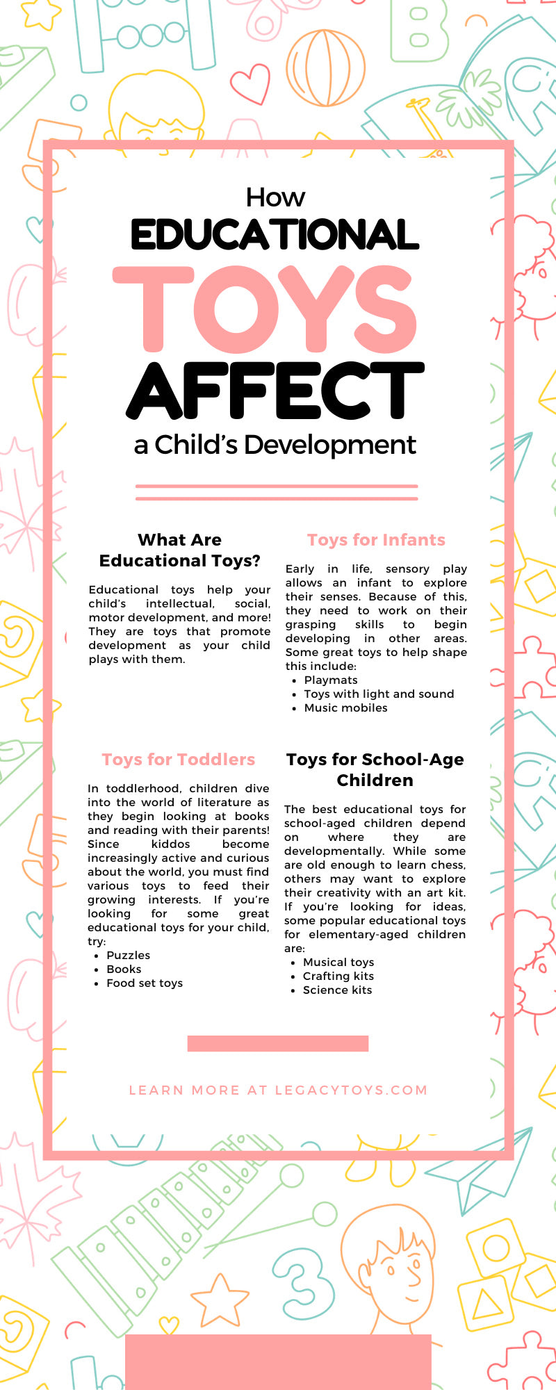 How Educational Toys Affect a Child's Development