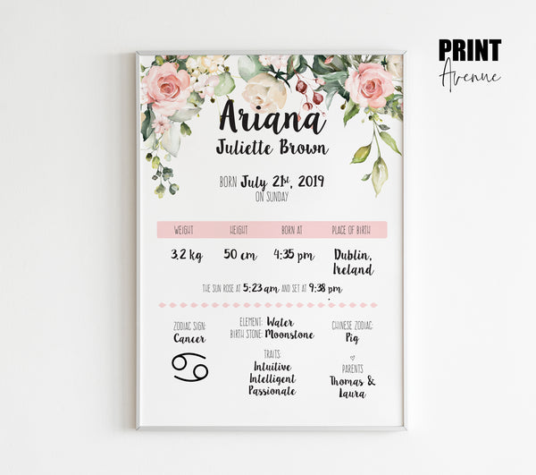 Personalised Baby Girl Birth Chart Art