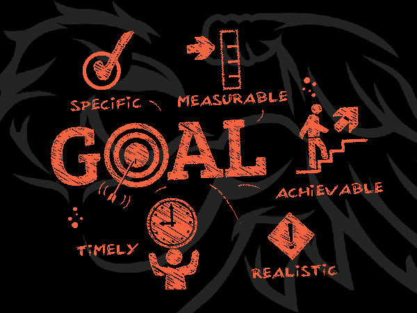 Set Goals using the smart formula