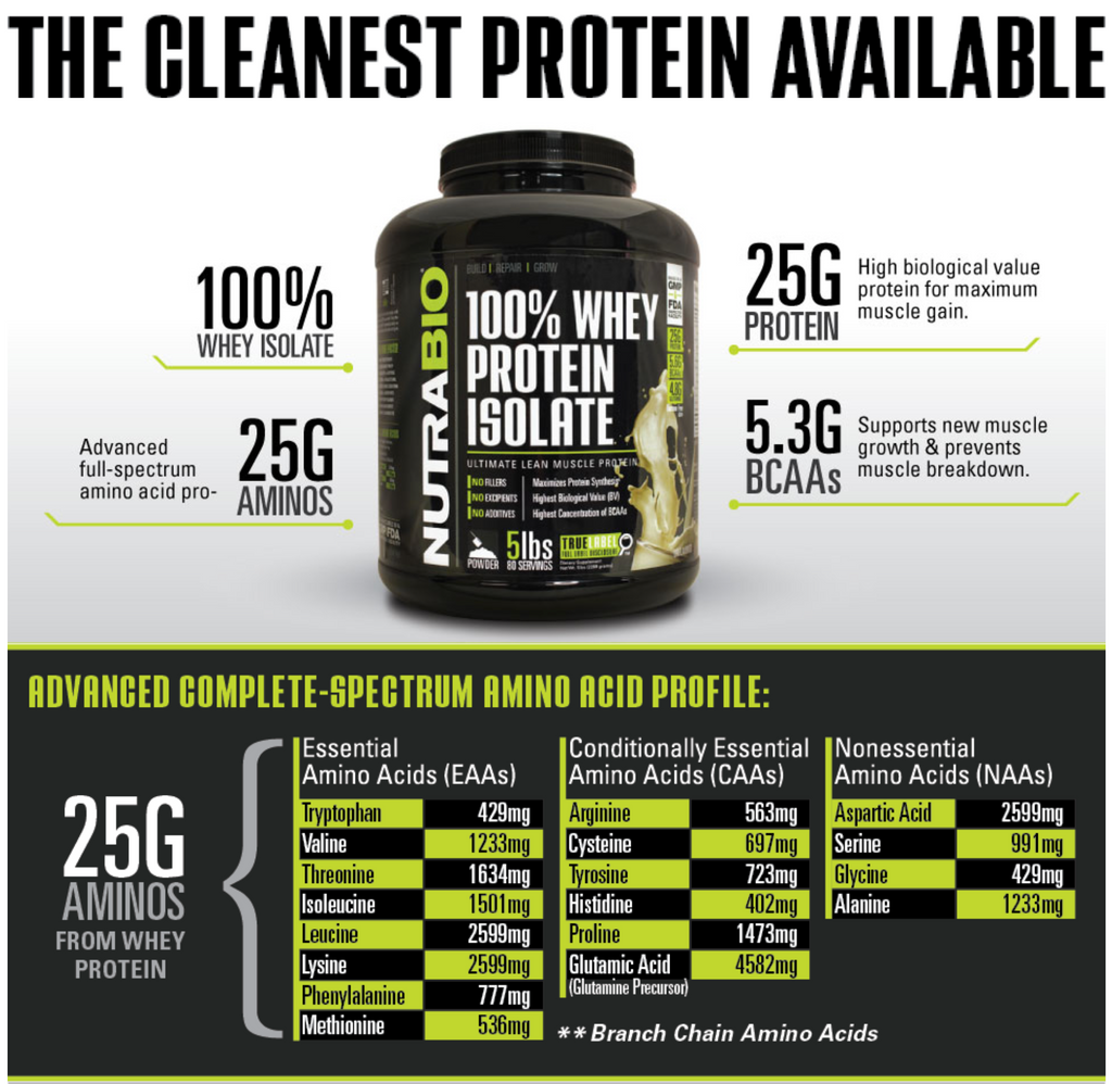 whey protein isolate , build muscle , gain muscle , protein powder.
