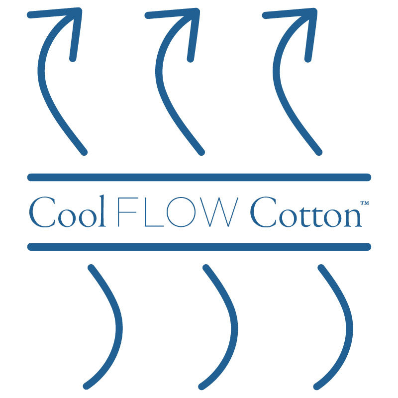 Cool Flow Cotton logo
