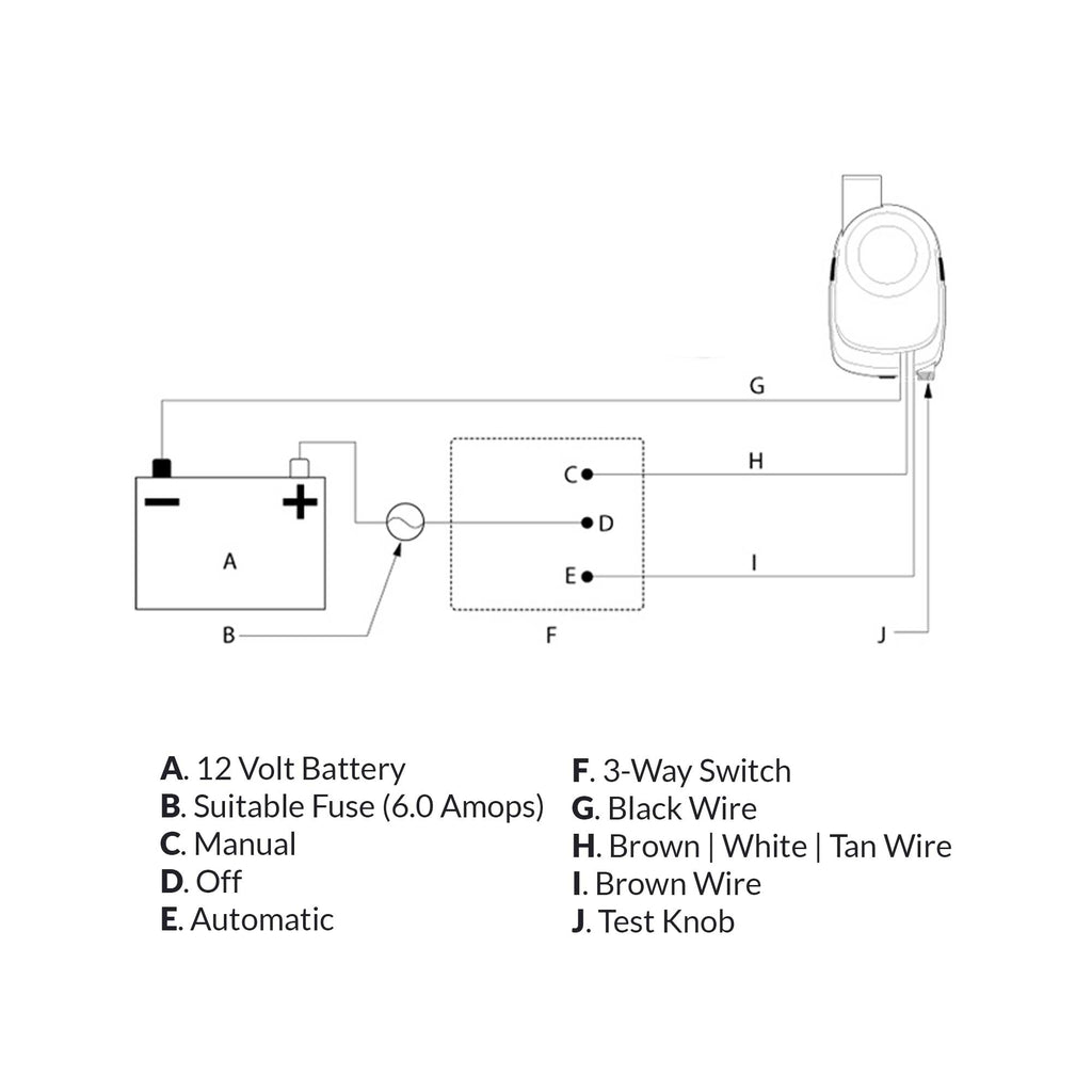 Attwood Wiring Diagram - Wiring Diagram Save on