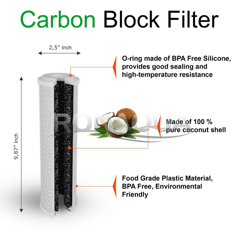 10 In. x 2.5 In. Transparent 5 Micron Activated Carbon Block Whole House Water Filter Cartridge Structure