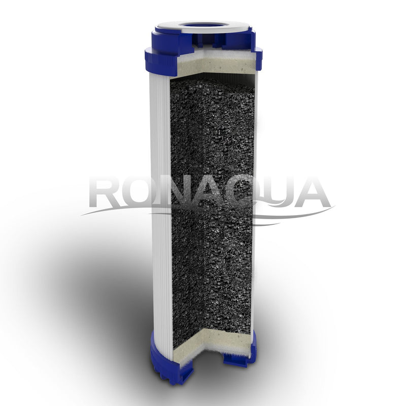 10 In. x 2.5 In. Transparent Granular Activated Carbon Whole House Water Filter Cartridge Structure
