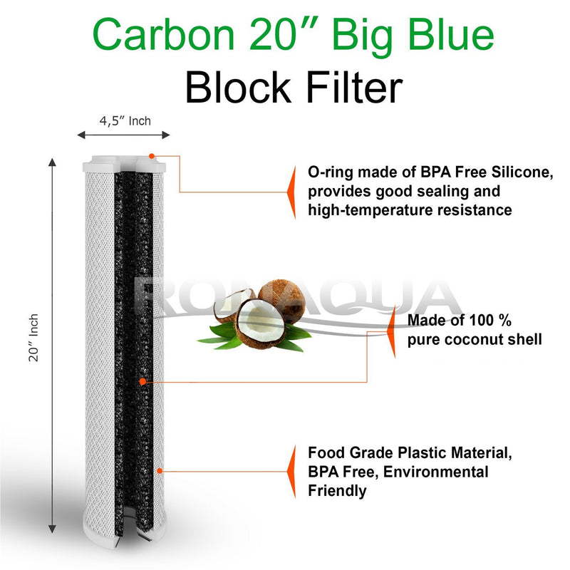 20 Inch Transparent 5 Micron Activated Carbon Block Whole House Water Filter Cartridge Structure