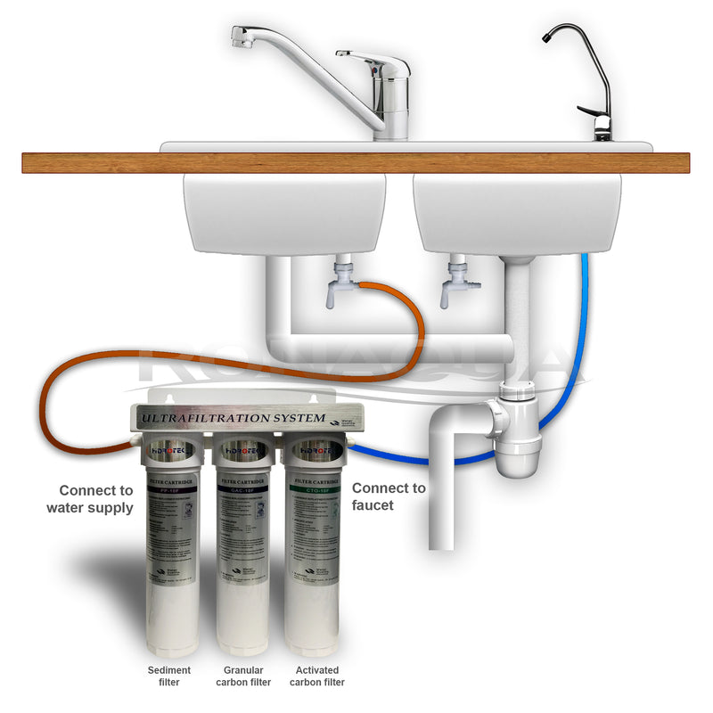 Water Filter System Diagram