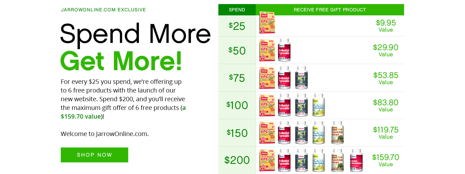 Spend More Get More! For every $25 you spend, we're offering up to 6 free products with the launch of our new website. Spend $200, and you'll receive the maximum gift offer of 6 free products.