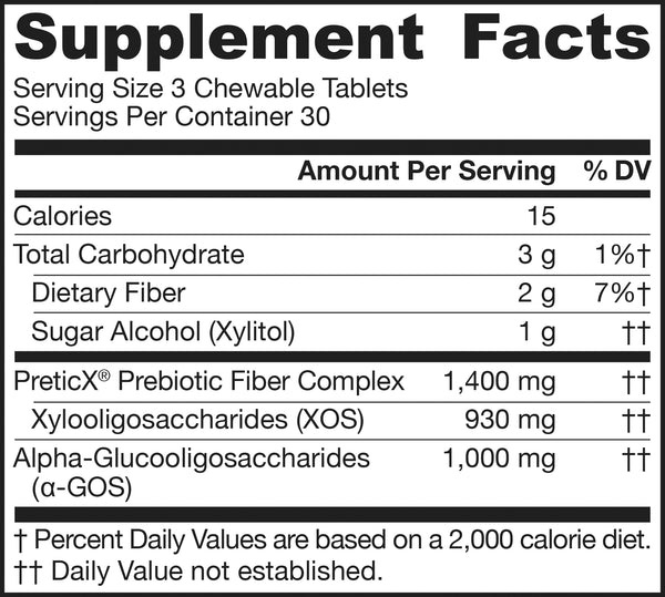 Prebiotic XOS+GOSSupplement Facts