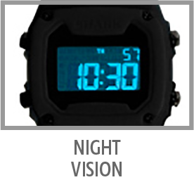 Night Vision Backlight