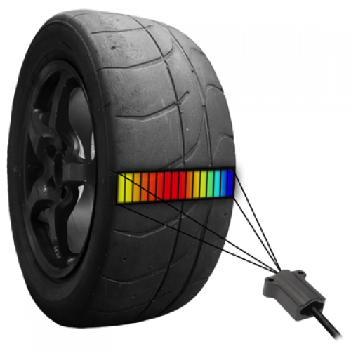 VBOX Tyre Temperature Monitoring System