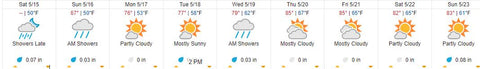 Weather for 2021-05-15