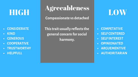 agreeableness, FFM, Big Fiver, personality
