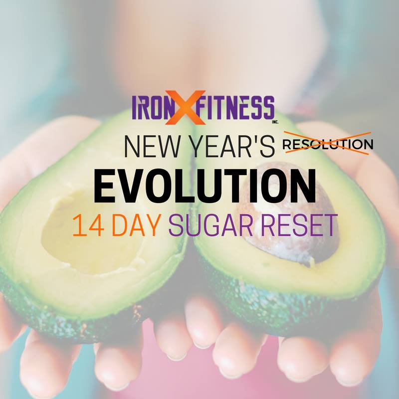 Feedback from our 14 Day Sugar Reset Challenge