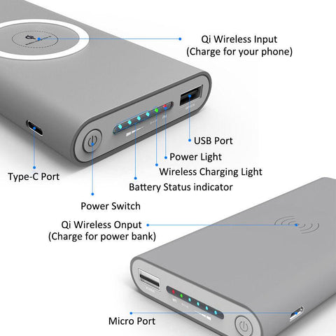 Image of Detail explanation of each function on our 10,000mAh wireless power bank | smart cool deals
