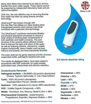 AMAZING WATER CERAMIC-FLUORIDE-FILTER
