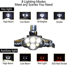 Load image into Gallery viewer, Rechargeable Headlamp LED  - Waterproof Headlamp