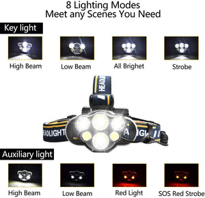 Rechargeable Headlamp LED  - Waterproof Headlamp