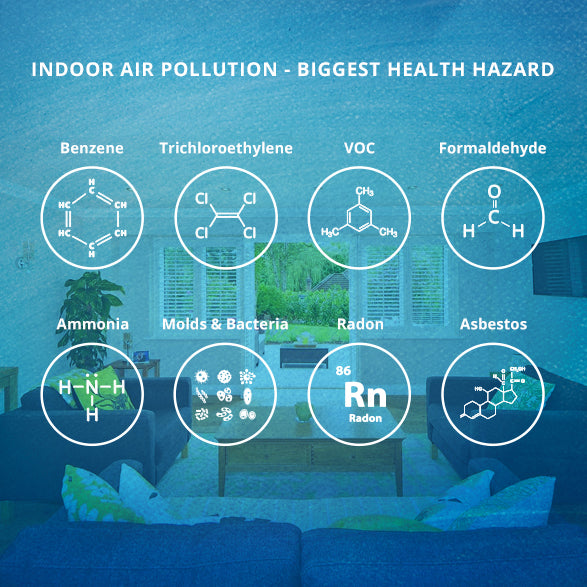 Indoor Air Pollution - Biggest Health Hazard