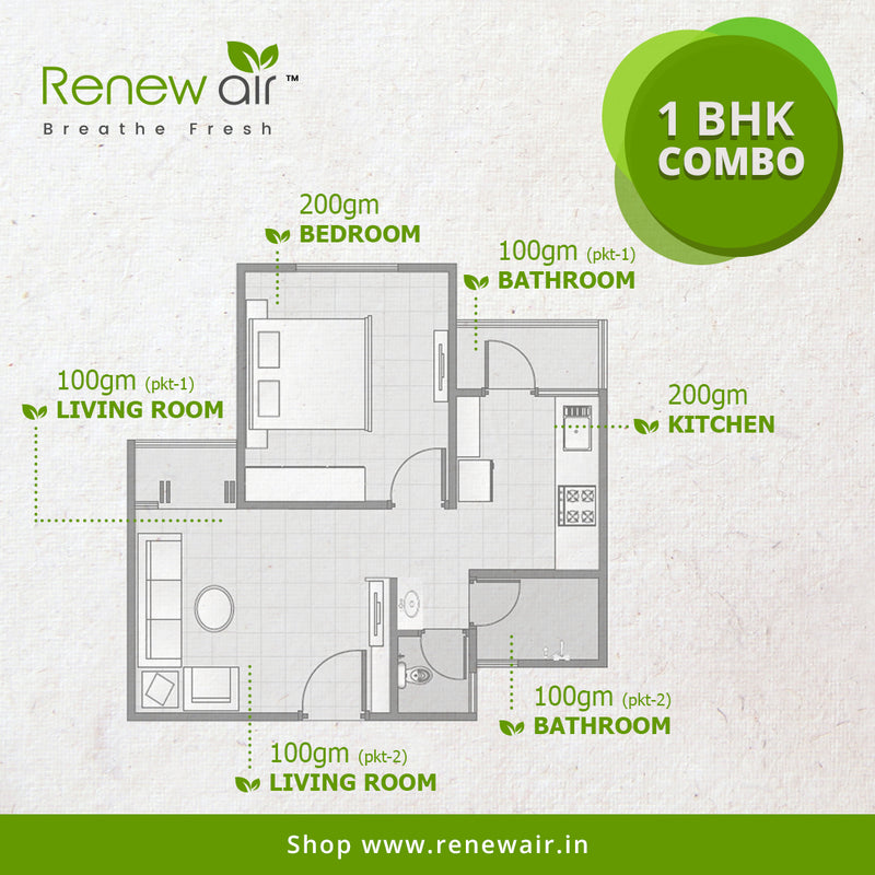 Renew Air Home Protection Kit for 1 Bedroom Apartment