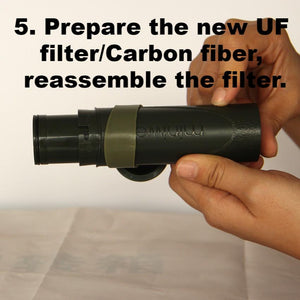 Miniwell® filter replacements Includes UF Filter and Carbon fiber filter