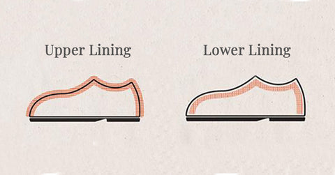 What are Unlined Shoes?