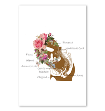Load image into Gallery viewer, Pregnancy Gift Poster