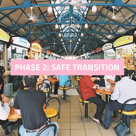 Phase 2: Safe Transition
