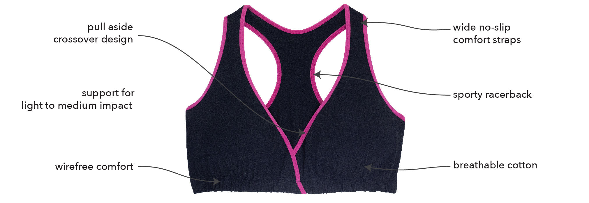 The Deanna - Cotton Nursing Sleep Bra With Sporty Racerback | 4010 - Product Detail View