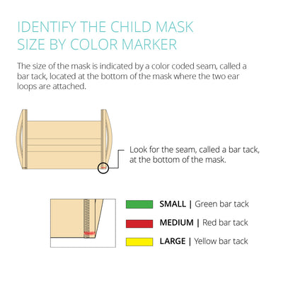 The size of the mask is indicated by colored thread at the bottom of the mask where the ear loops are attached. Small marked green, Medium marked red, Large marked yellow