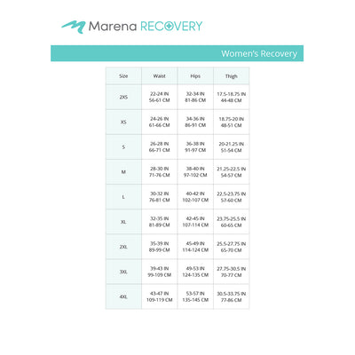 Marena recovery size chart, waist, hip, thigh points of measure
