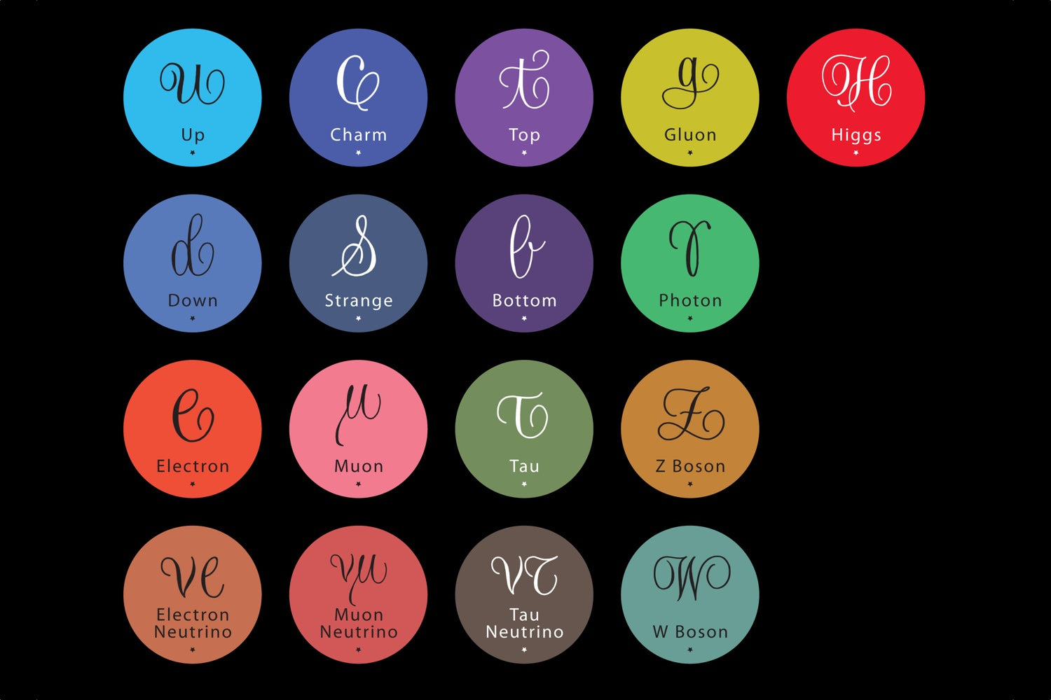 colorverse the standard model limited edition ink set  u2013 the goulet pen company