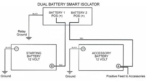 dual battery isolator voltage sensitive relay – stealth