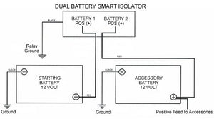 Dual Battery Isolator (Voltage Sensitive Relay)