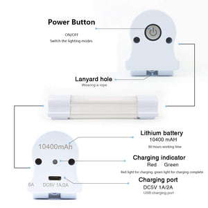 LED Wireless Magnetic Light (6000Lumens)