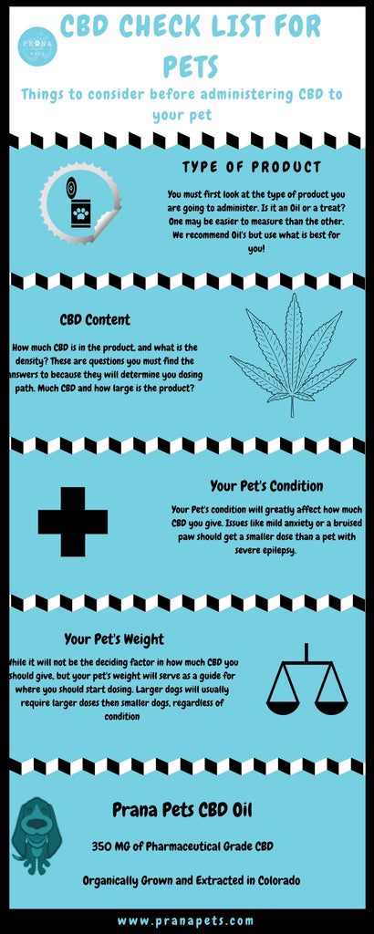 Cbd Check List for Pets