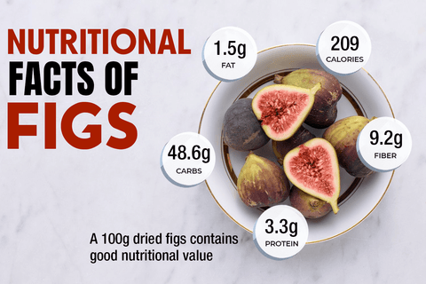 nutritional facts of figs