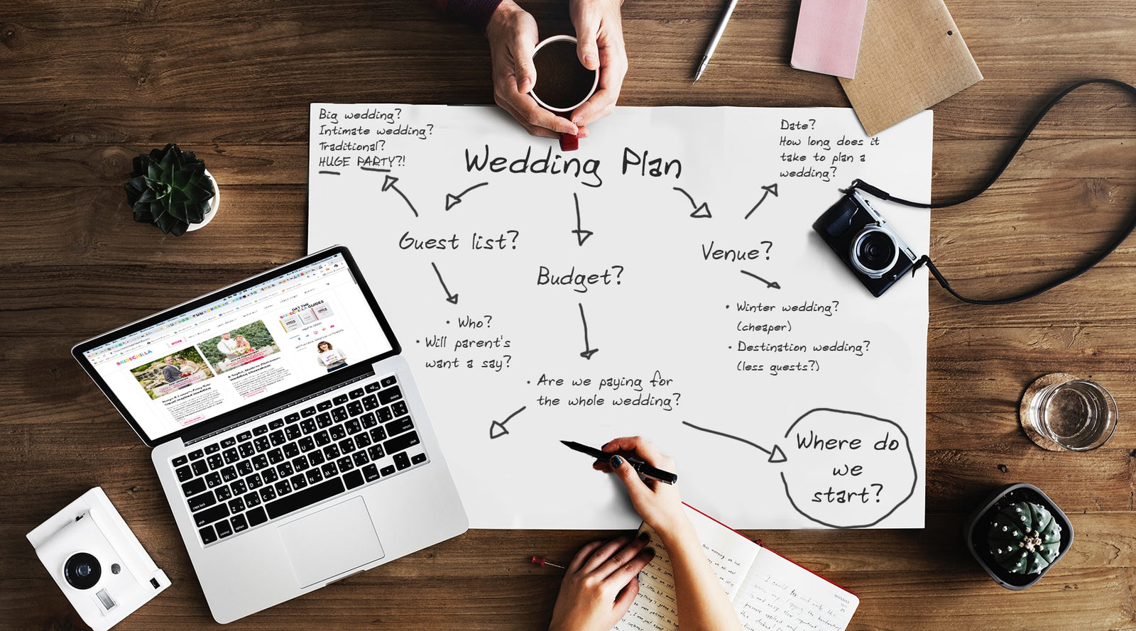 How Long Does It Take To Plan A Wedding | The Bridechilla Store Wedding Planning Guides For Modern Couples