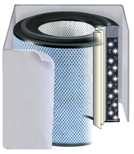 HealthMate Plus Replacement Filter