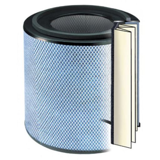 Allergy Machine Jr. Replacement Filter
