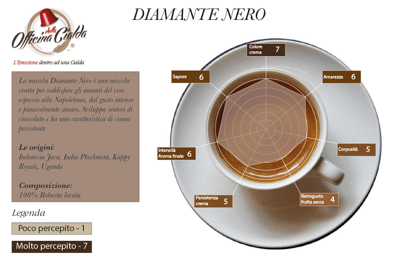 Capsule Diamante Nero