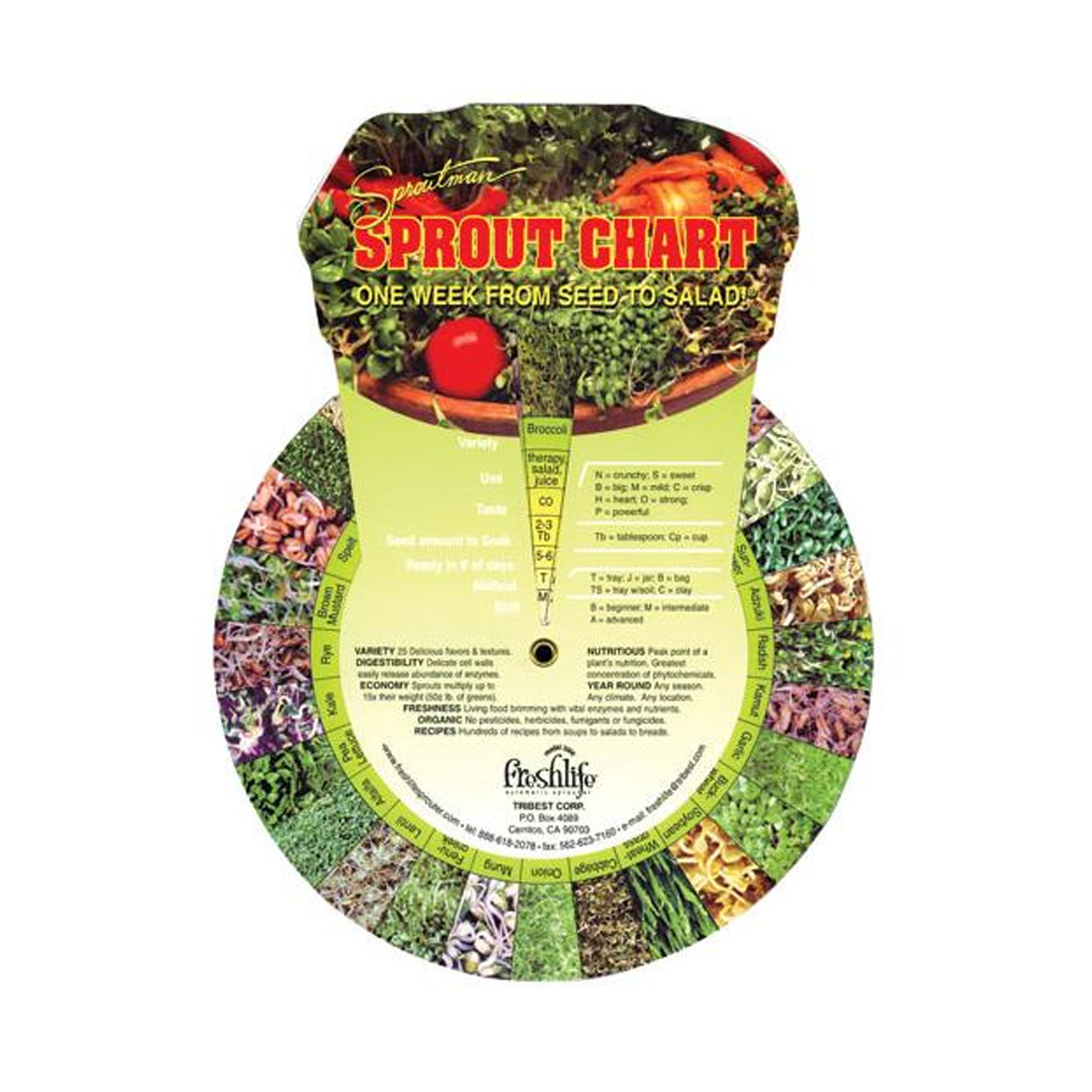 Sproutman's® Turn-the-Dial Sprout Chart