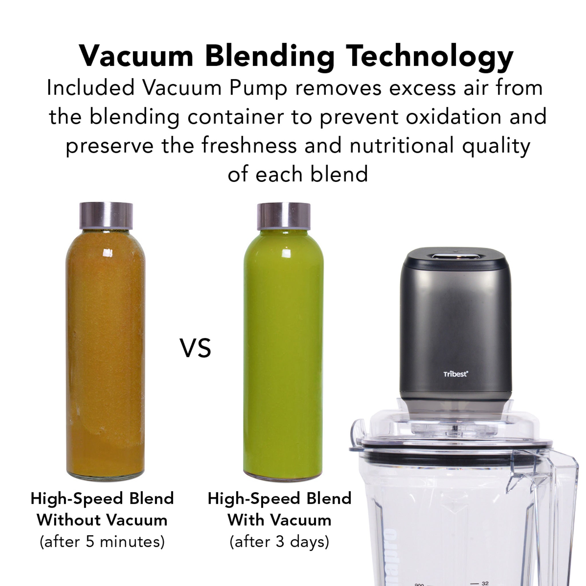 Dynapro Commercial Vacuum Blender DPS-1050A-B - Green Apples Comparison - Tribest