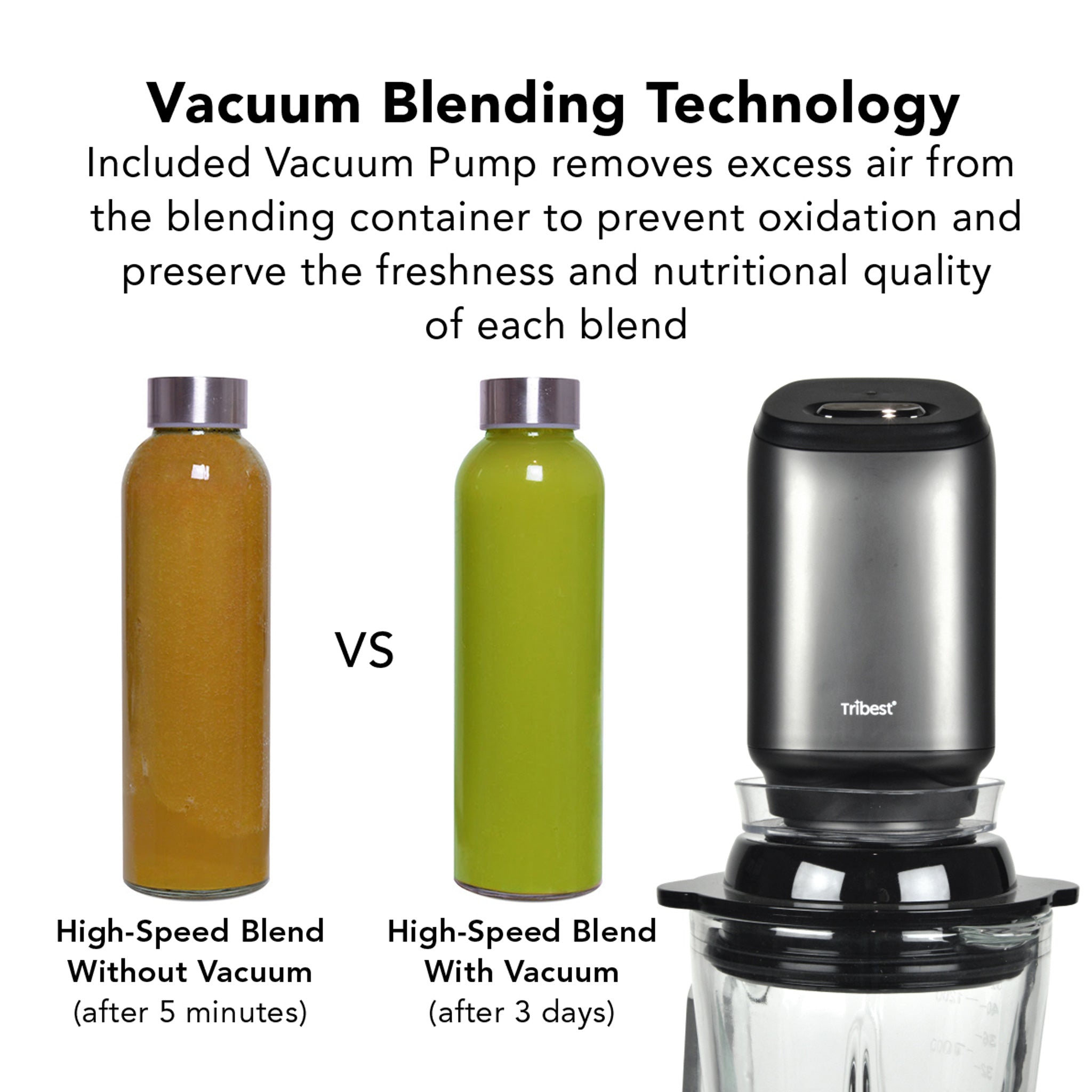 Glass Personal Blender with Vacuum Blender PBG-5001-A - Green Apples Comparison - Tribest